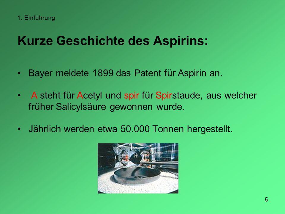 Kurze Geschichte des Aspirins: