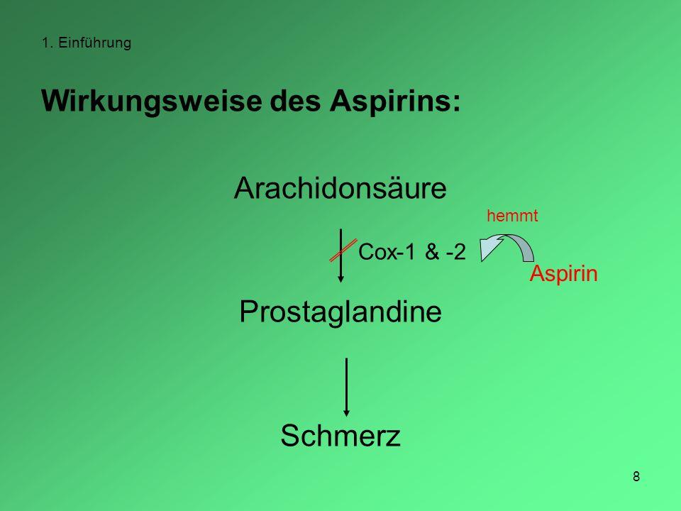 Wirkungsweise des Aspirins: Arachidonsäure