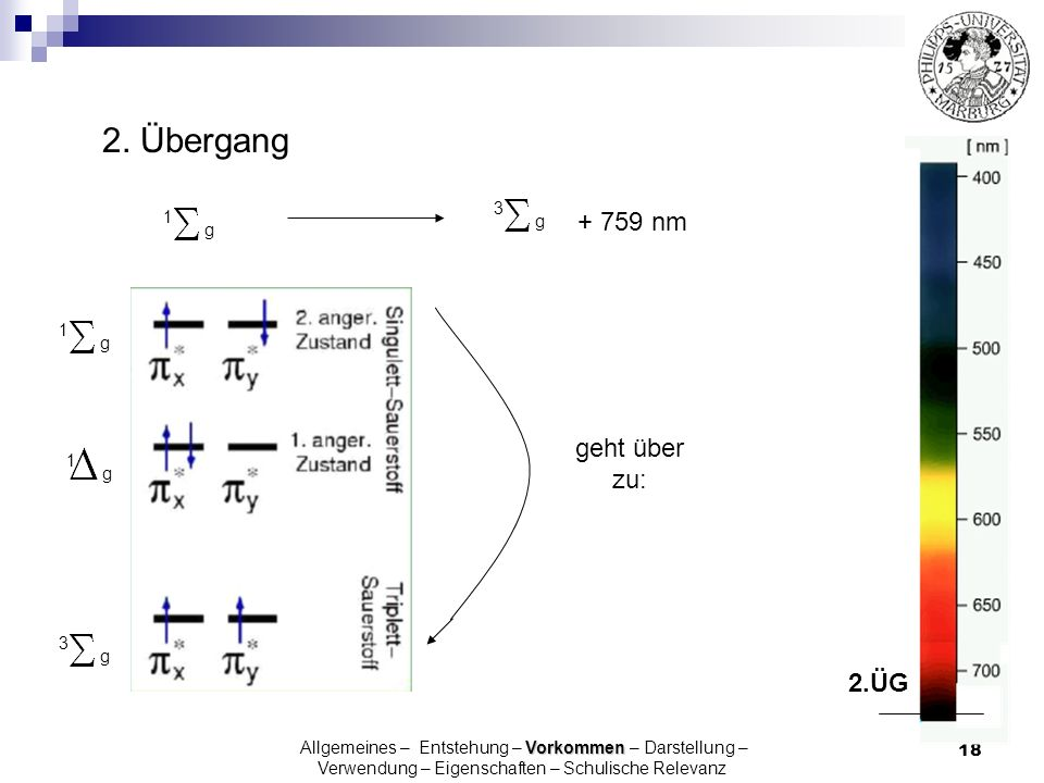 2. Übergang 3 g 1 g + 759 nm 1 g geht über zu: 1 g 3 g 2.ÜG