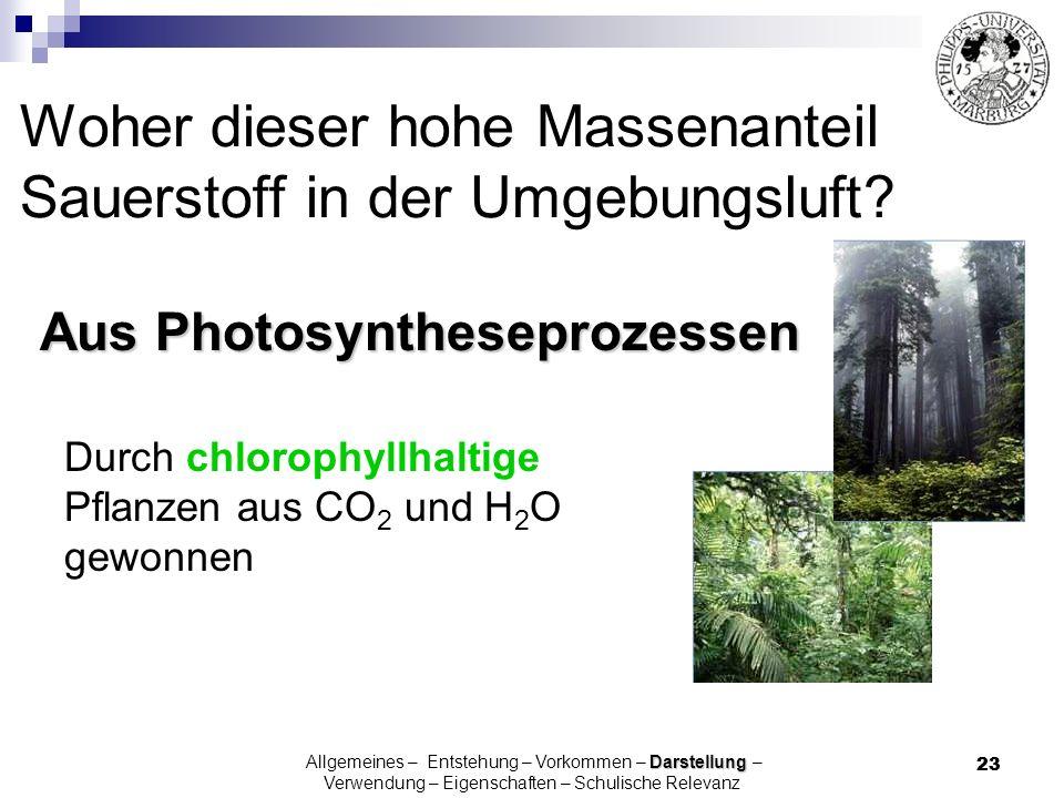 Woher dieser hohe Massenanteil Sauerstoff in der Umgebungsluft