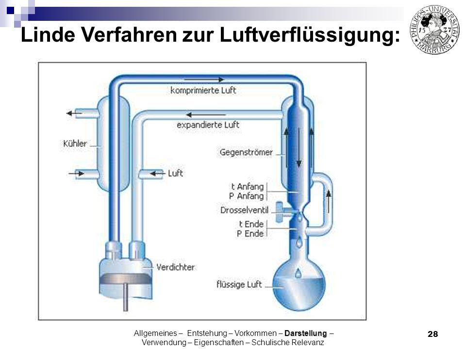 Linde Verfahren zur Luftverflüssigung: