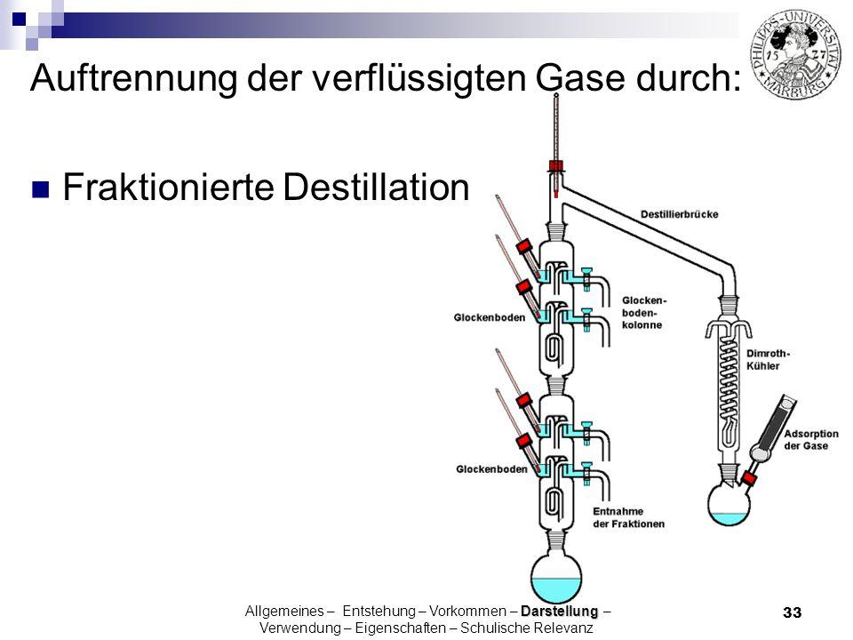 Auftrennung der verflüssigten Gase durch: Fraktionierte Destillation