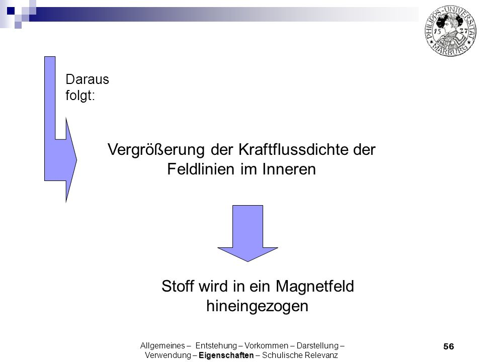 Vergrößerung der Kraftflussdichte der Feldlinien im Inneren