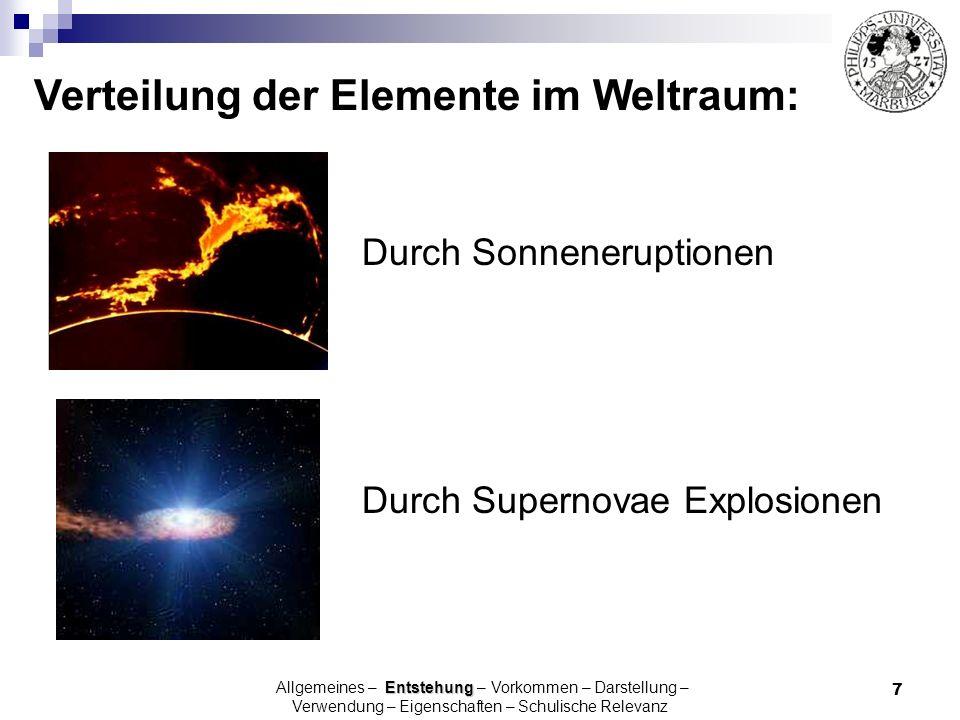 Verteilung der Elemente im Weltraum: