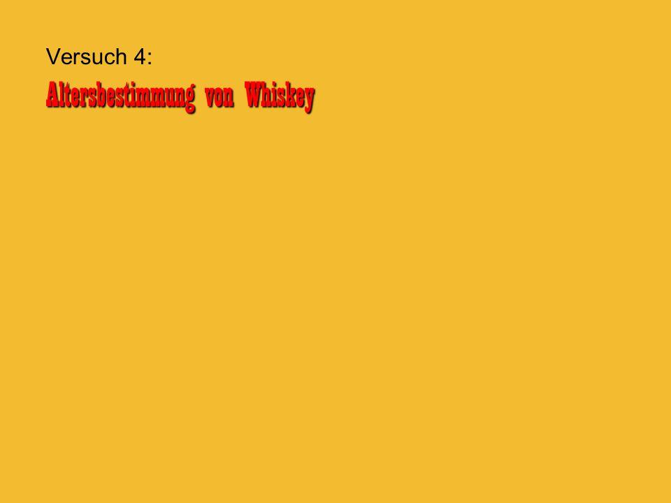 Versuch 4: Altersbestimmung von Whiskey
