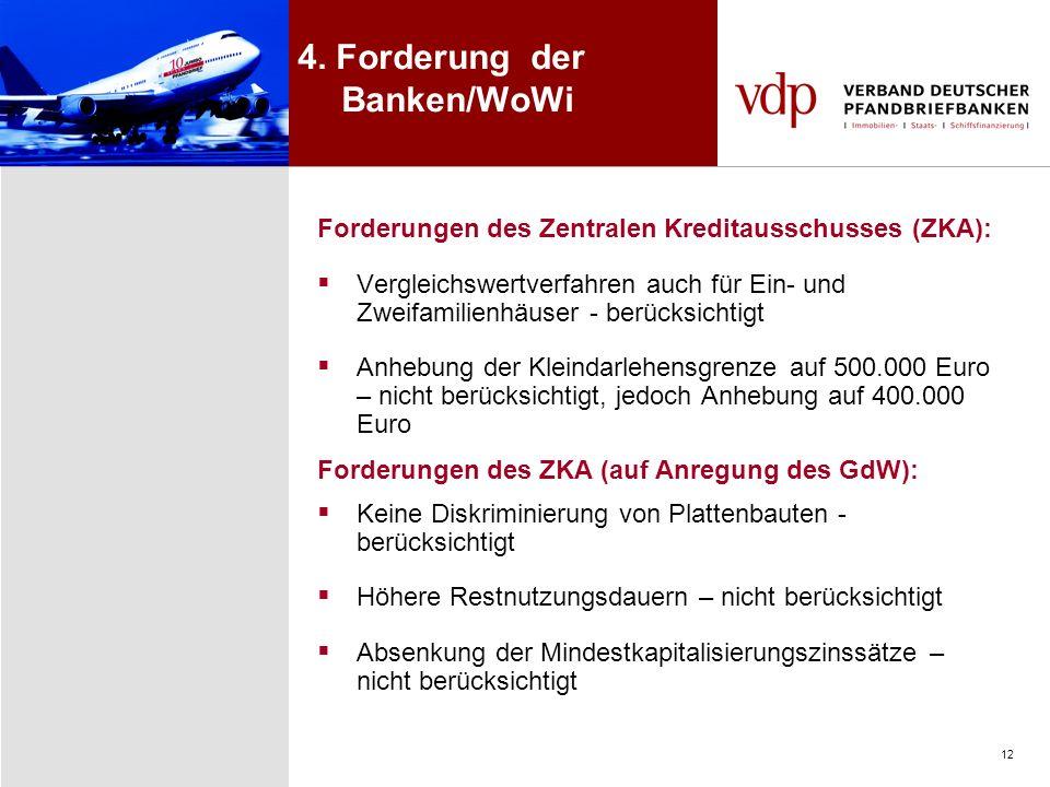 4. Forderung der Banken/WoWi