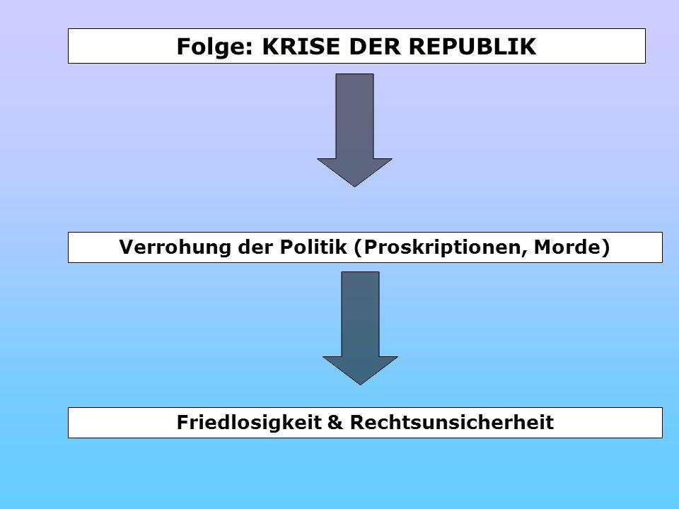 Folge: KRISE DER REPUBLIK