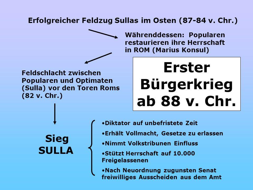 Erster Bürgerkrieg ab 88 v. Chr.