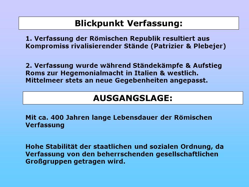 Blickpunkt Verfassung: