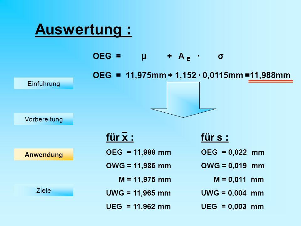 Auswertung : für s : für x : OEG = µ + A E · σ