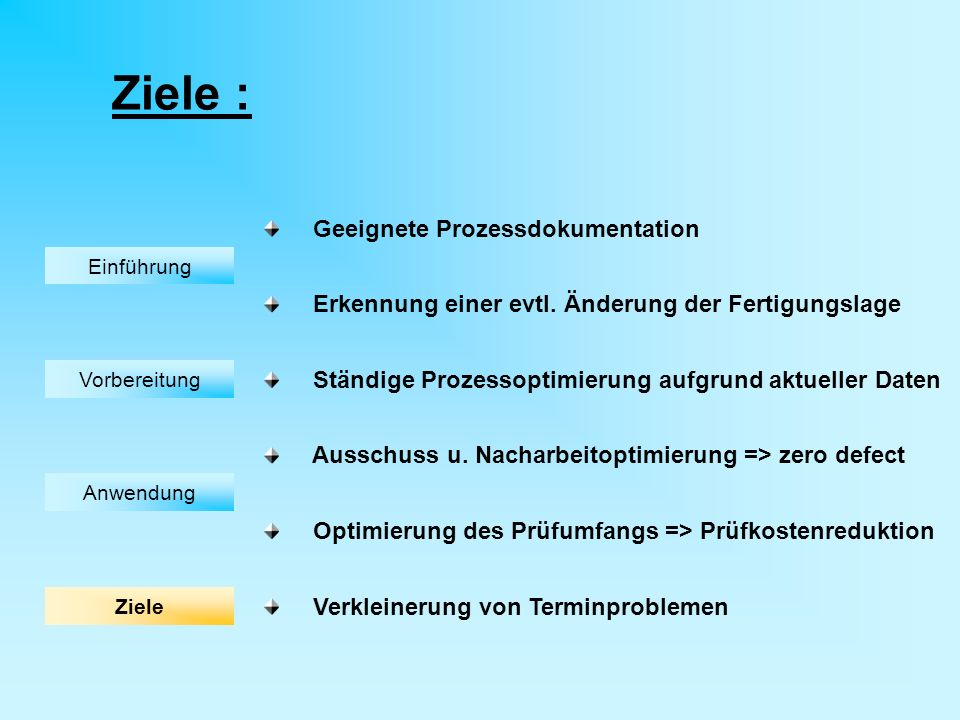 Ziele : Geeignete Prozessdokumentation