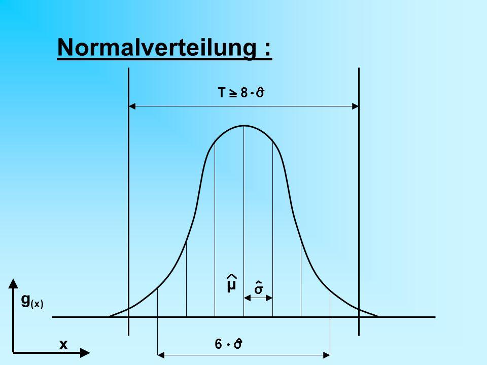 Normalverteilung : T 8 σ 6 σ σ µ x g(x)