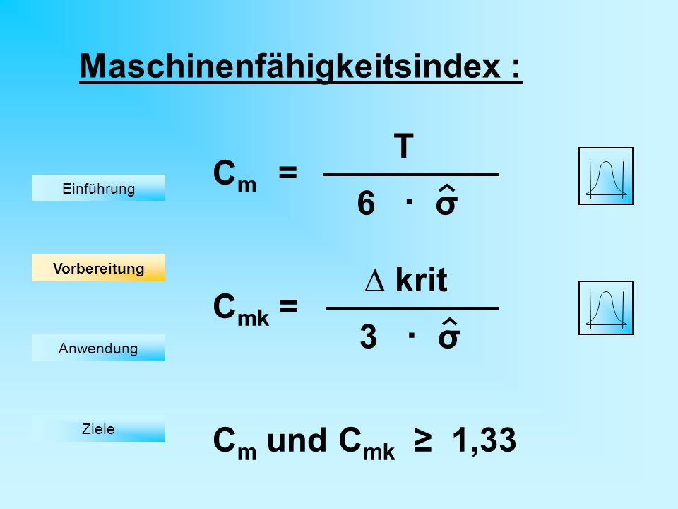 Maschinenfähigkeitsindex :