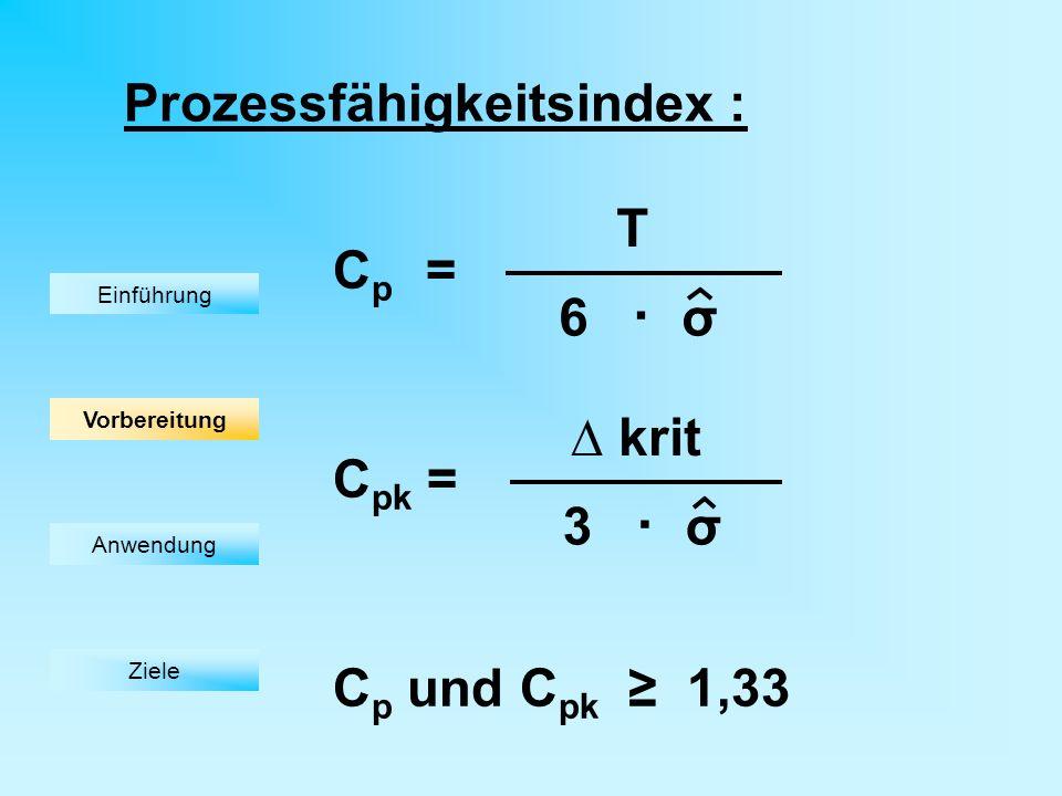 Prozessfähigkeitsindex :