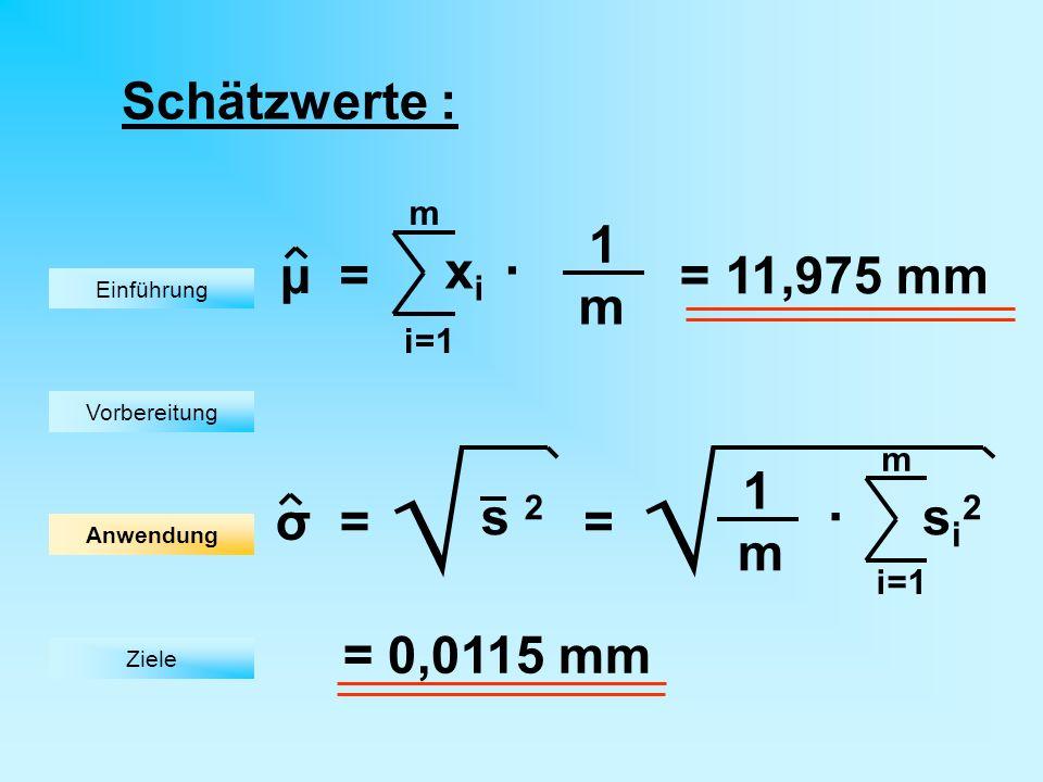 √ · · Schätzwerte : µ = xi 1 = 11,975 mm σ = 1 m s 2 = si2 = 0,0115 mm