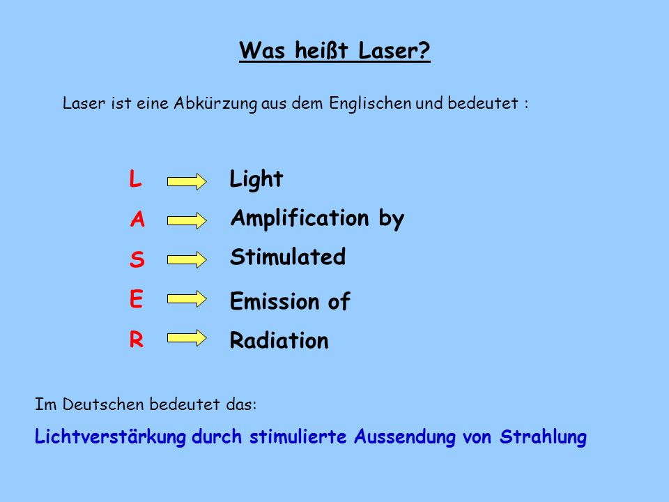 Was heißt Laser L A S E R Light Amplification by Stimulated