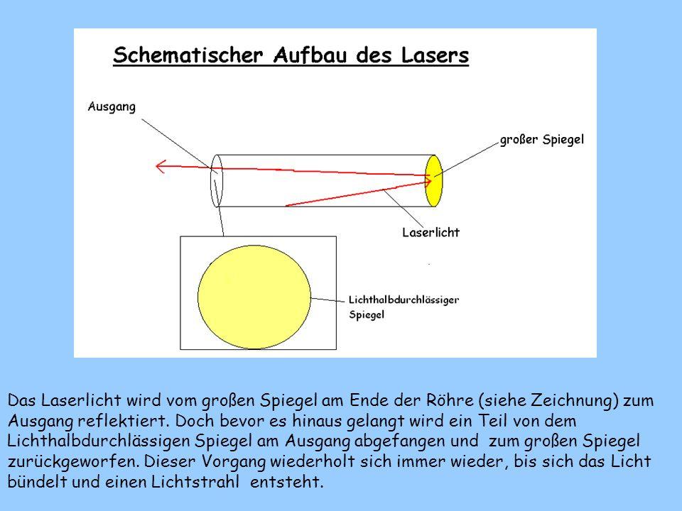 Das Laserlicht wird vom großen Spiegel am Ende der Röhre (siehe Zeichnung) zum Ausgang reflektiert.