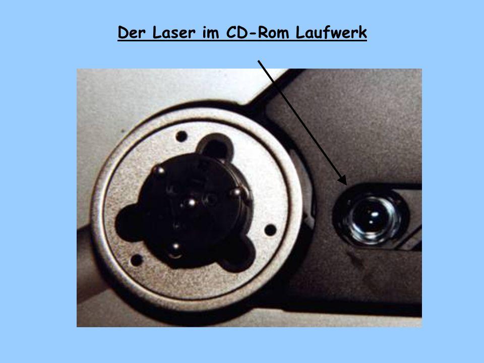 Der Laser im CD-Rom Laufwerk