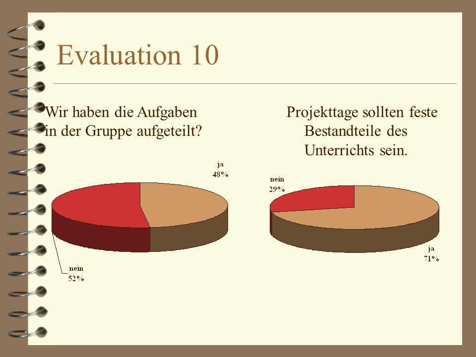 Evaluation 10 Wir haben die Aufgaben in der Gruppe aufgeteilt