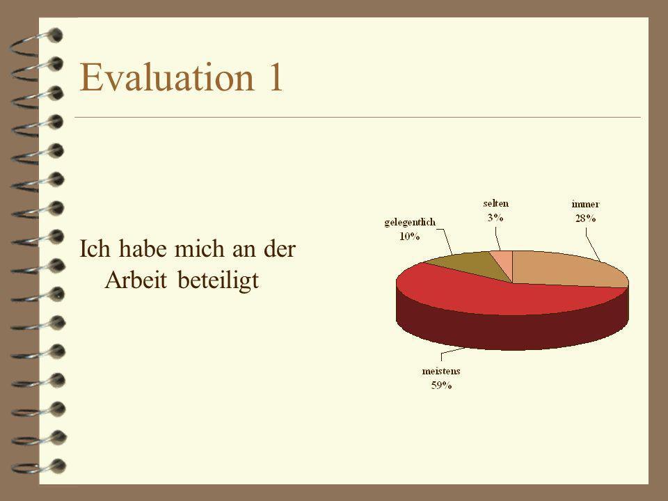 Evaluation 1 Ich habe mich an der Arbeit beteiligt