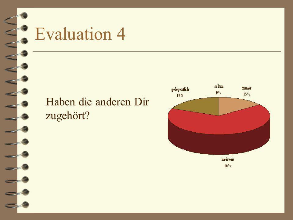 Evaluation 4 Haben die anderen Dir zugehört