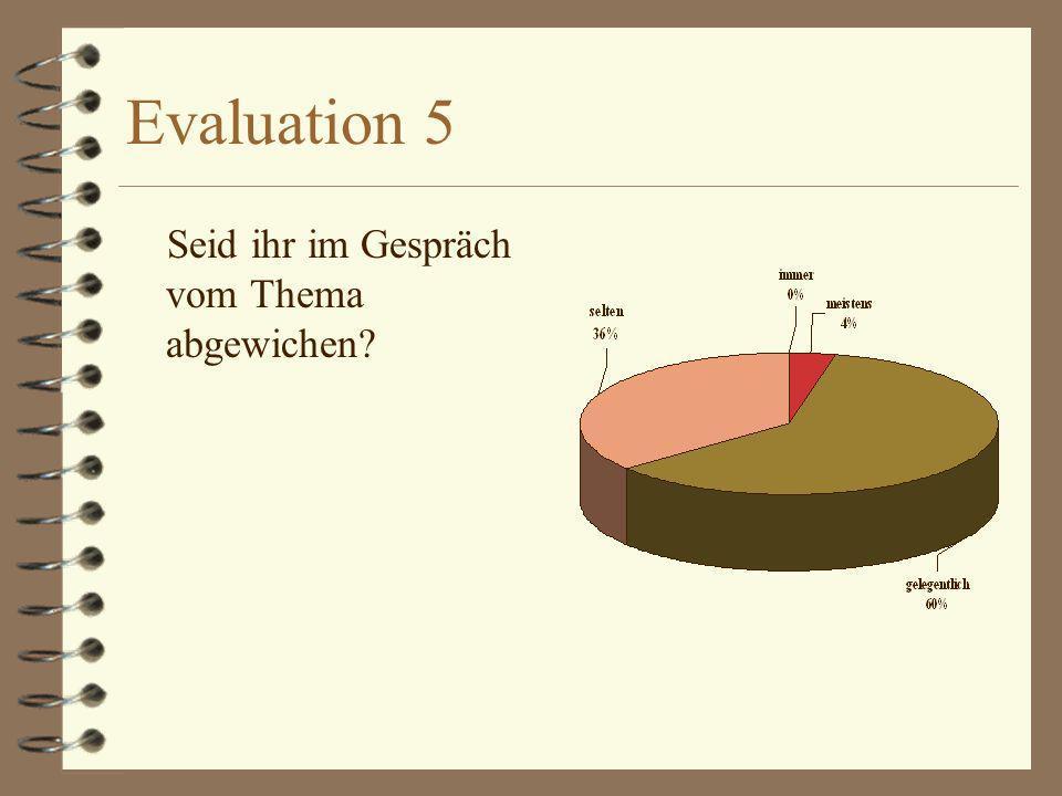 Evaluation 5 Seid ihr im Gespräch vom Thema abgewichen