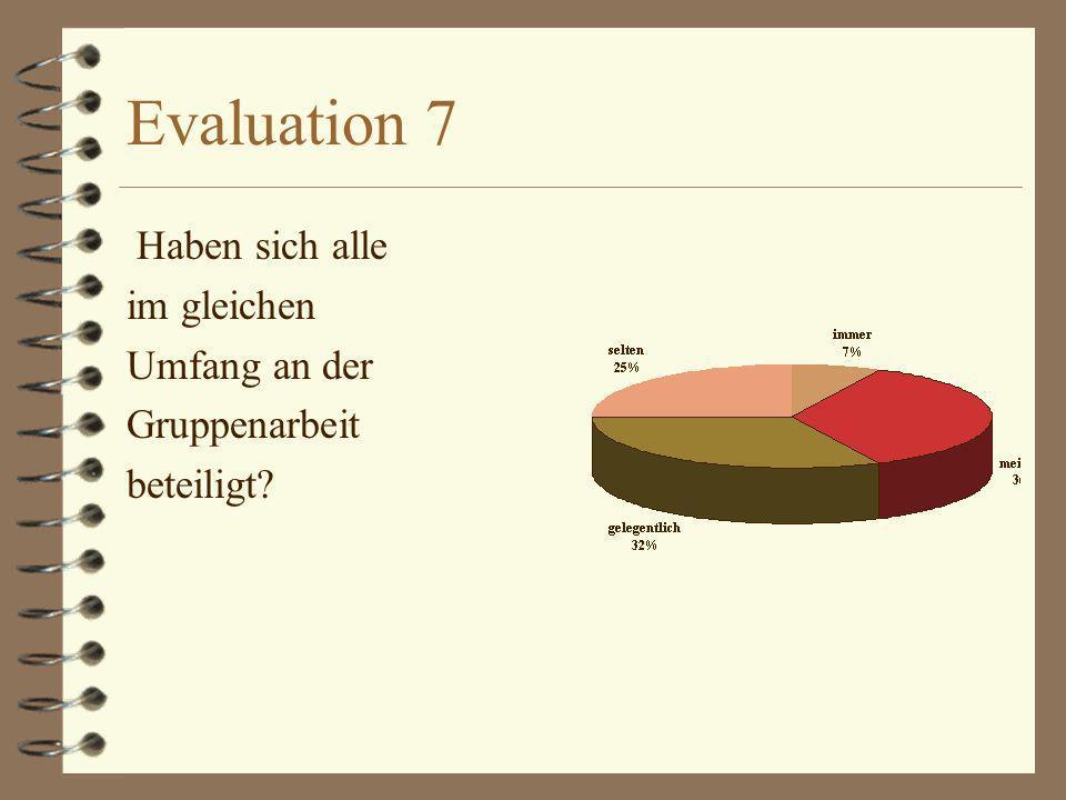 Evaluation 7 Haben sich alle im gleichen Umfang an der Gruppenarbeit