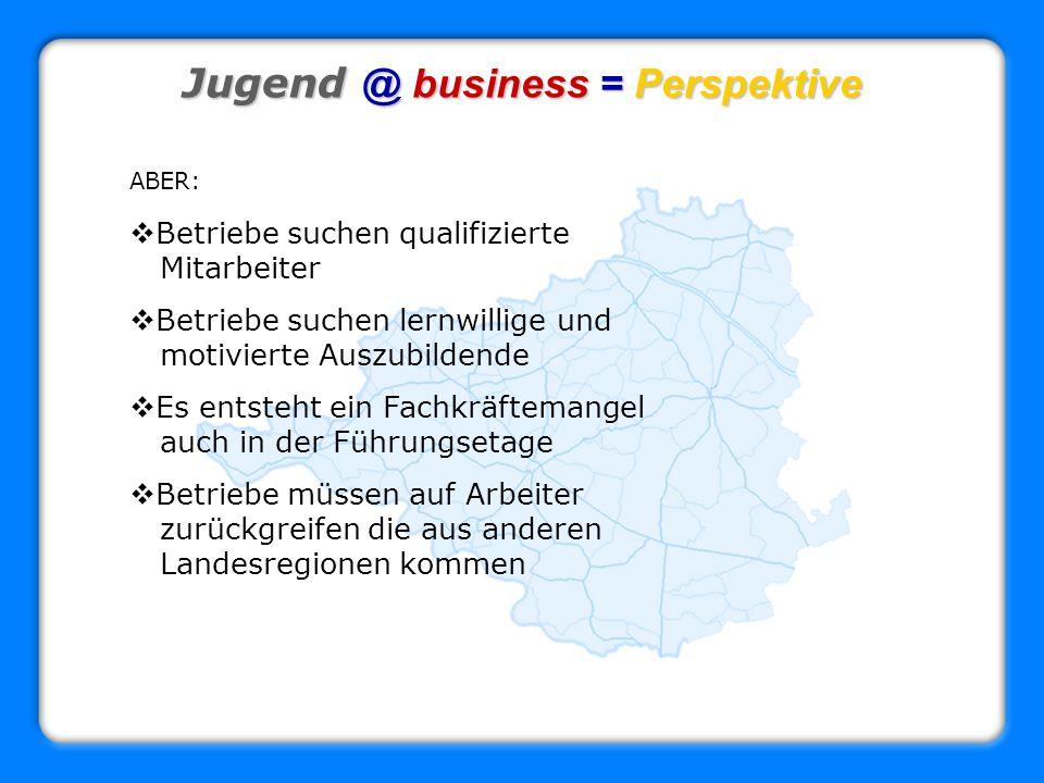 Jugend @ business = Perspektive