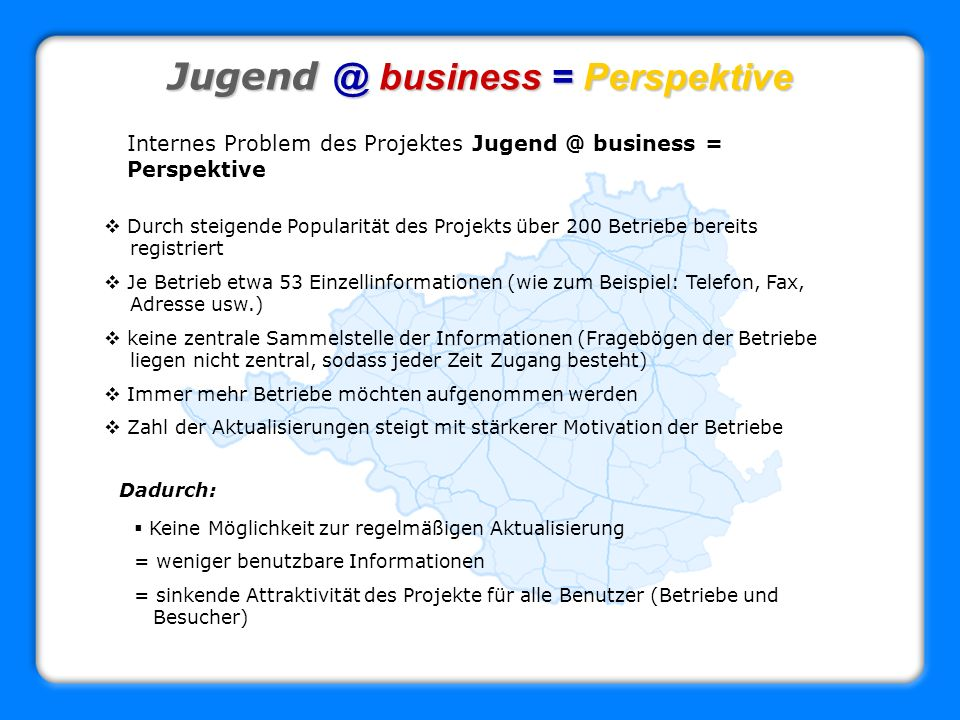business = Perspektive