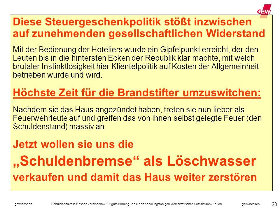 """""""Schuldenbremse als Löschwasser"""