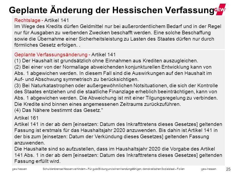 Geplante Änderung der Hessischen Verfassung