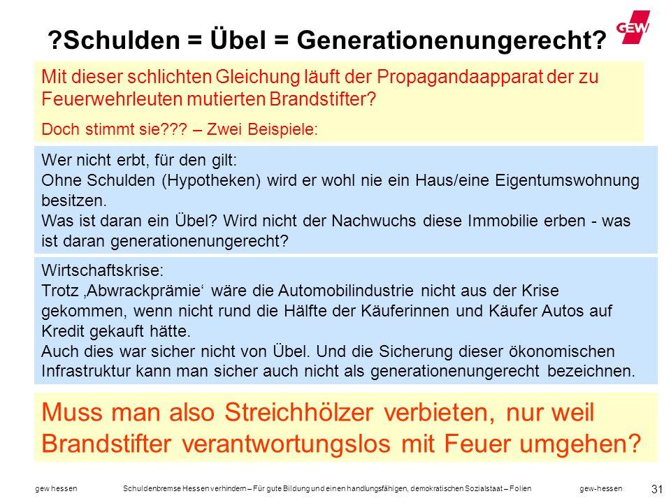 Schulden = Übel = Generationenungerecht