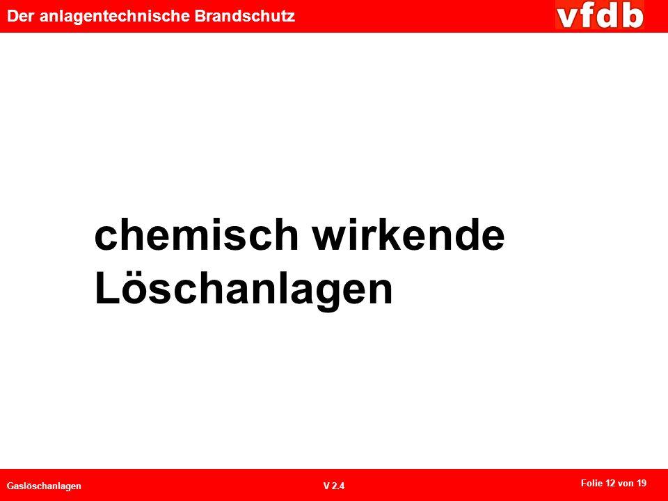 chemisch wirkende Löschanlagen