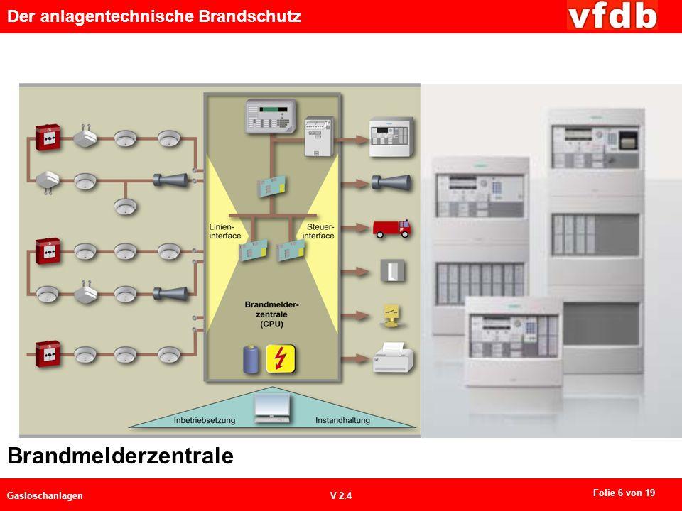Brandmelderzentrale – Alarmierung durch automatische und nichtautomatische Melder