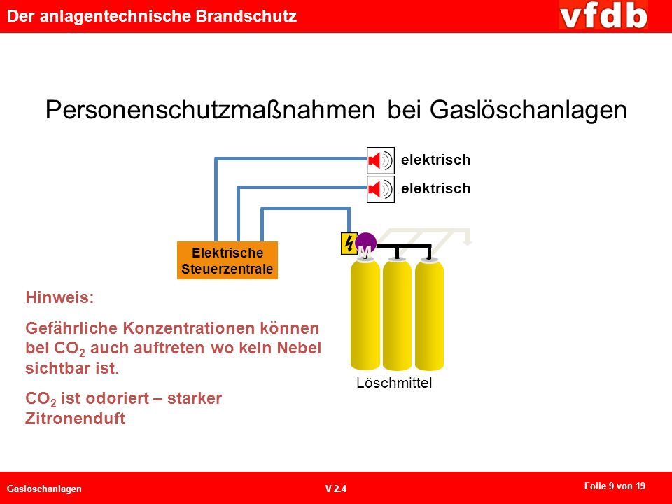 Personenschutzmaßnahmen bei Gaslöschanlagen