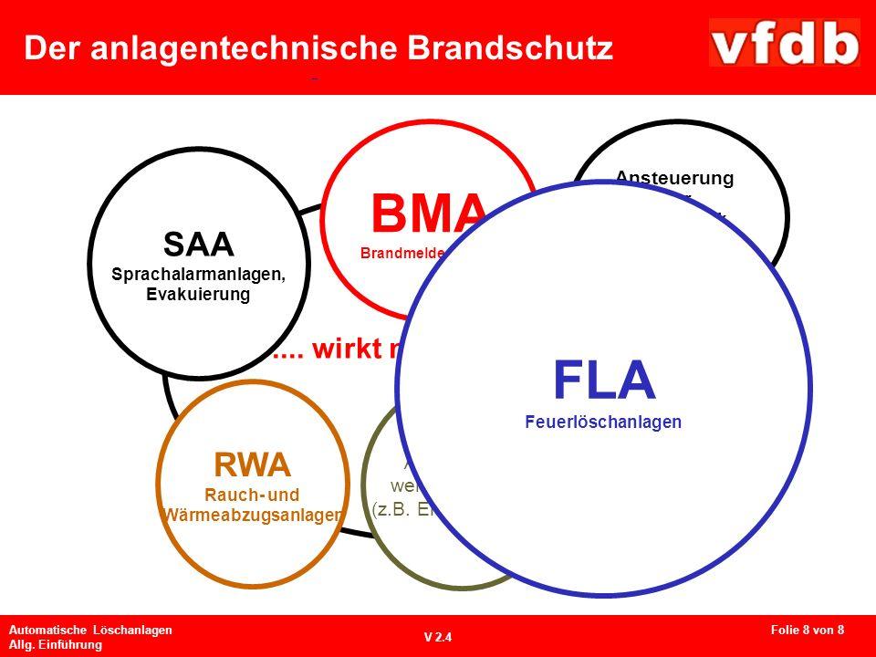 BMA FLA FLA Der anlagentechnische Brandschutz SAA RWA