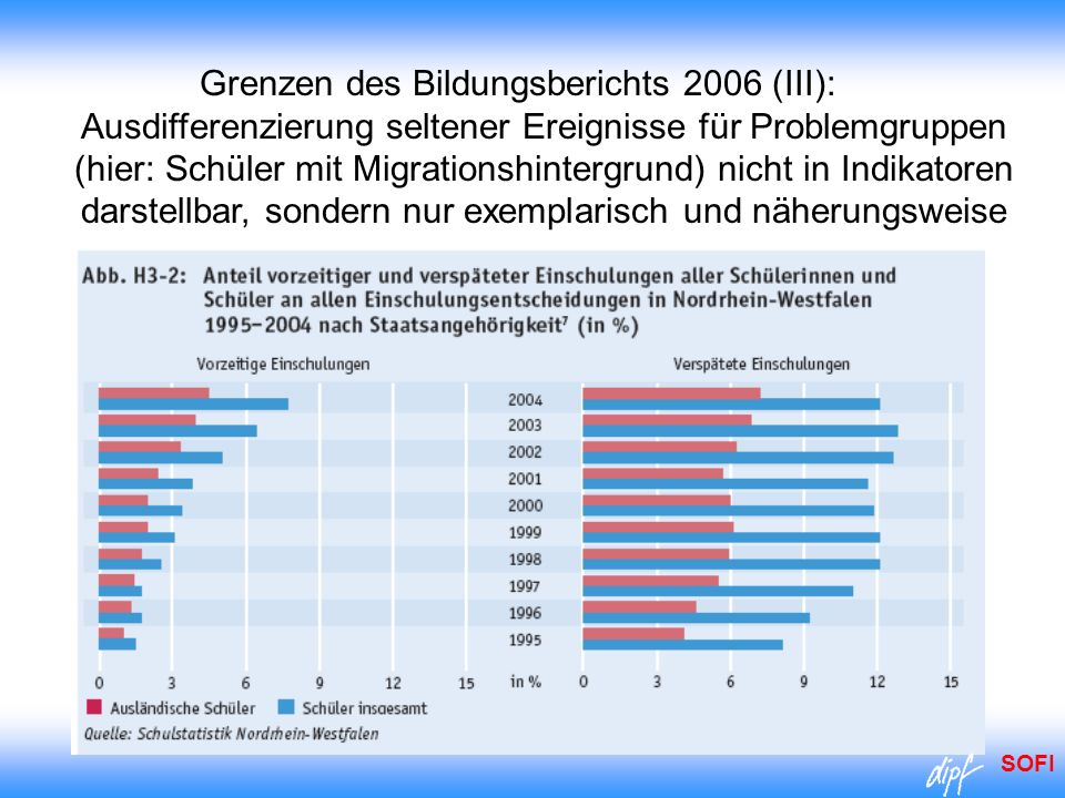 Grenzen des Bildungsberichts 2006 (III): Ausdifferenzierung seltener Ereignisse für Problemgruppen (hier: Schüler mit Migrationshintergrund) nicht in Indikatoren darstellbar, sondern nur exemplarisch und näherungsweise