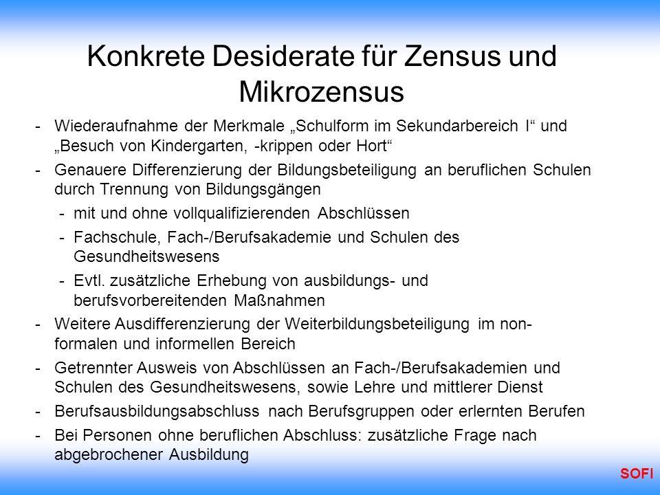Konkrete Desiderate für Zensus und Mikrozensus