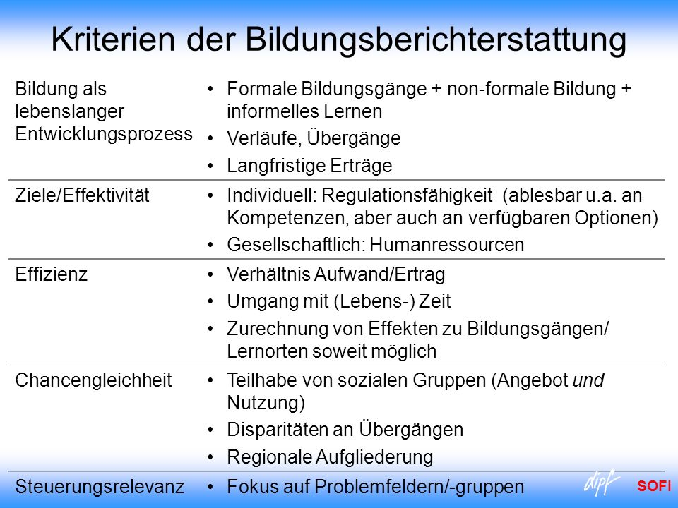 Kriterien der Bildungsberichterstattung