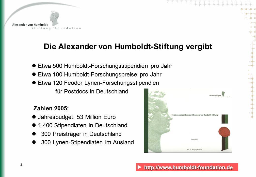 Die Alexander von Humboldt-Stiftung vergibt