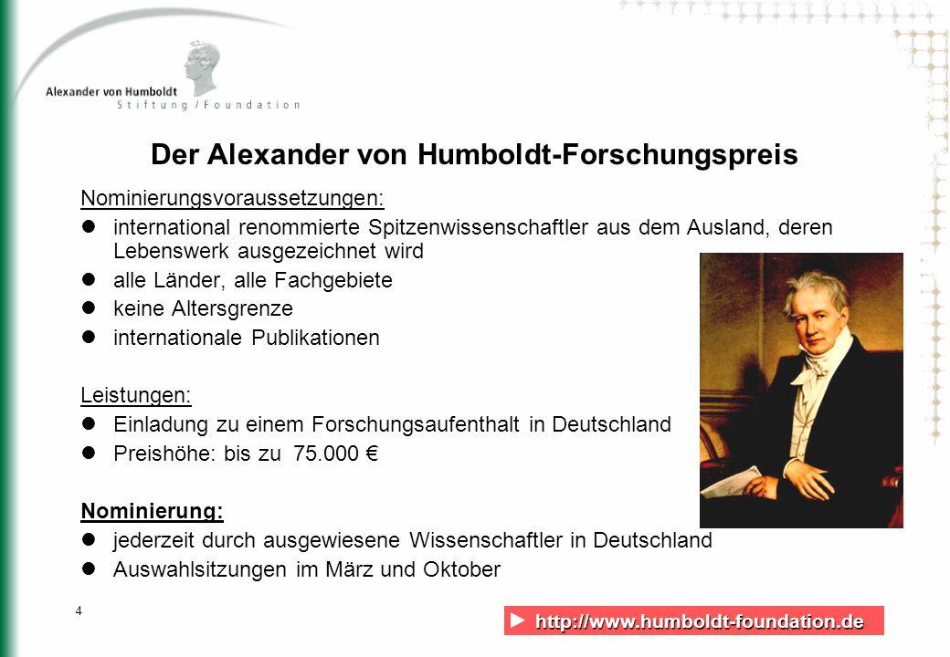Der Alexander von Humboldt-Forschungspreis