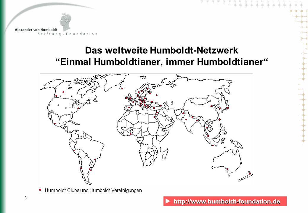 Humboldt-Clubs und Humboldt-Vereinigungen
