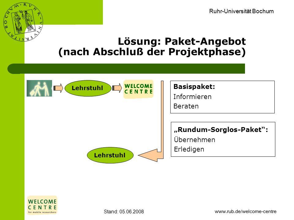 Lösung: Paket-Angebot (nach Abschluß der Projektphase)