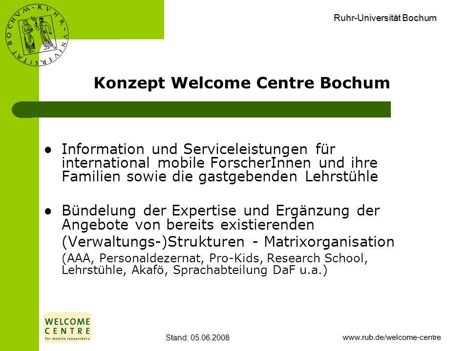 Konzept Welcome Centre Bochum
