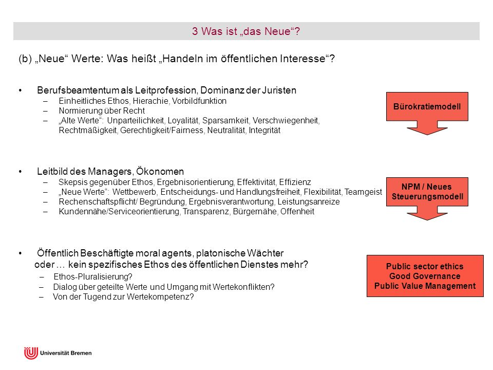 Public Value Management