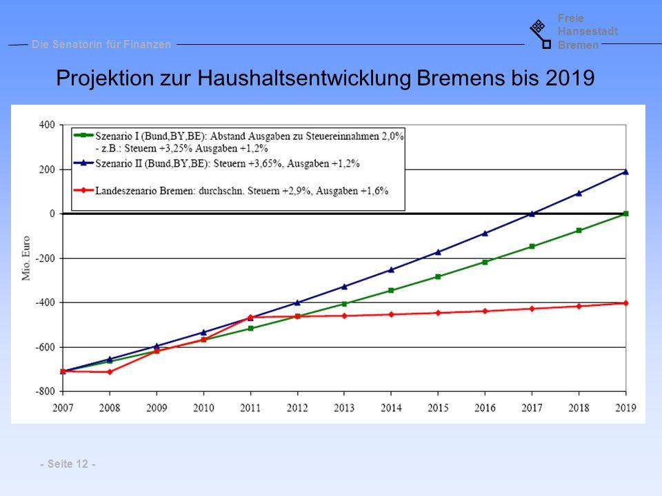 Projektion zur Haushaltsentwicklung Bremens bis 2019