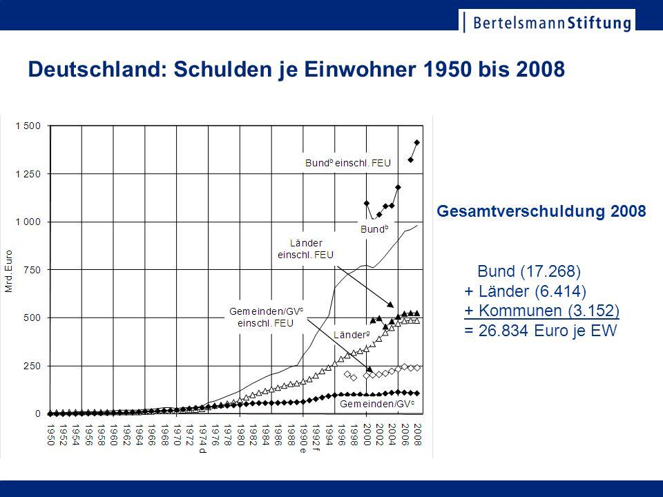 Deutschland: Schulden je Einwohner 1950 bis 2008