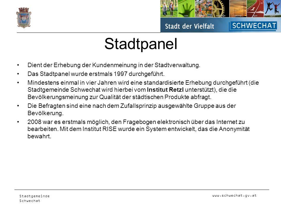 Stadtpanel Dient der Erhebung der Kundenmeinung in der Stadtverwaltung. Das Stadtpanel wurde erstmals 1997 durchgeführt.