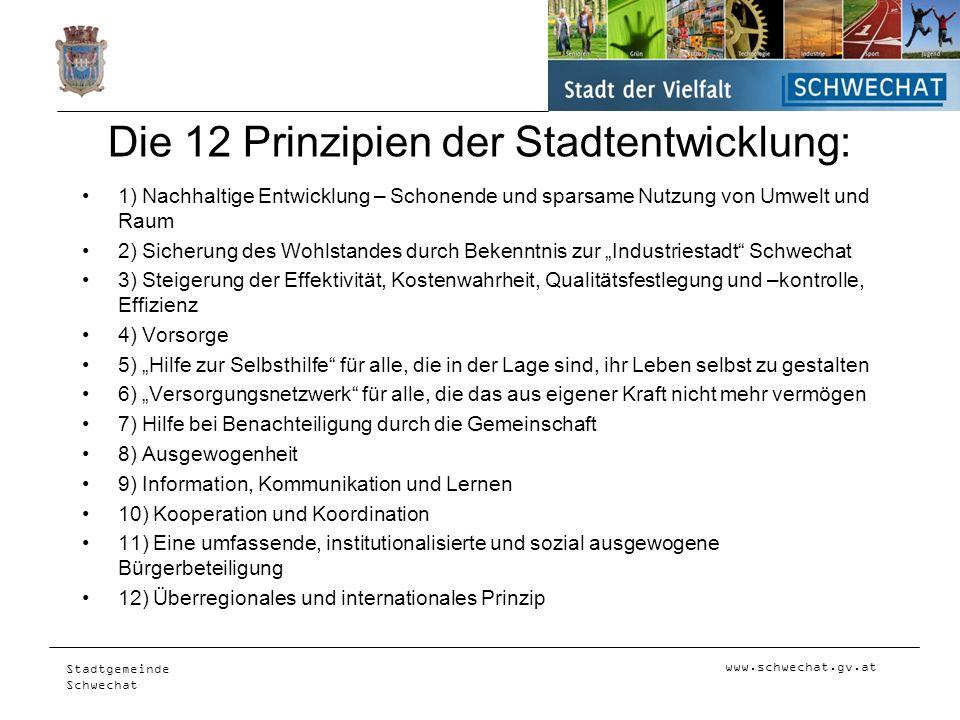 Die 12 Prinzipien der Stadtentwicklung: