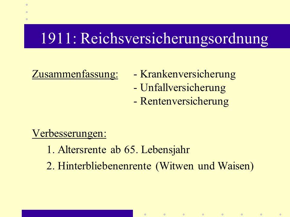 1911: Reichsversicherungsordnung